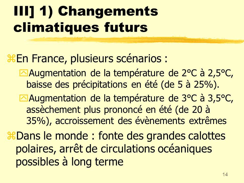 III] 1) Changements climatiques futurs